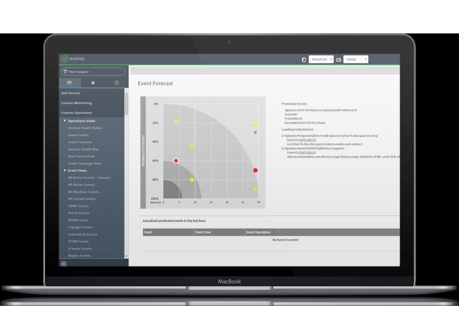 Predictive_Analytics_Dashboard.png
