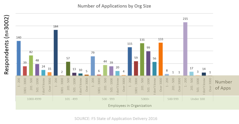 Server_monitoring_apps_by_org_size_globally.png