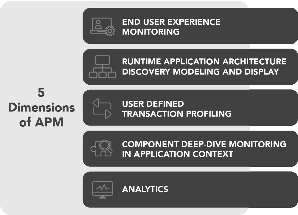 application-monitoring.png